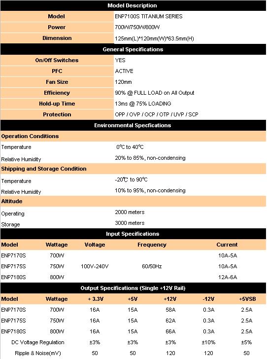 ENP7100(700W-800W)